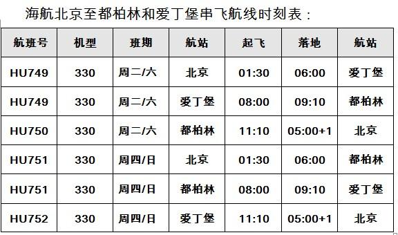 海航开通北京-爱丁堡-都柏林航线