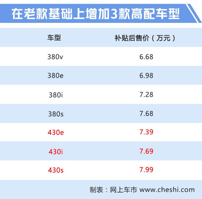 哪吒新款N01开卖27项升级/补贴后6.68万起-图1