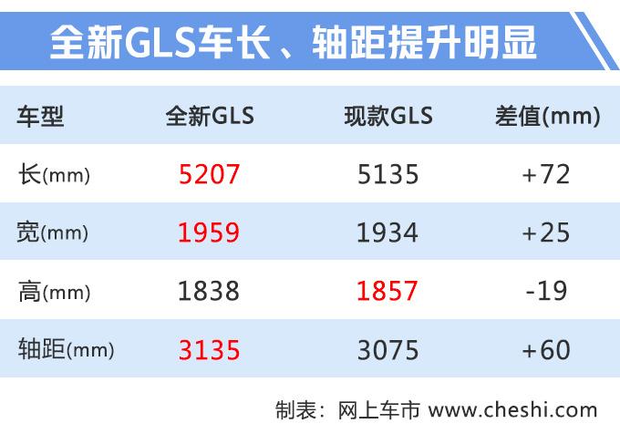 奔驰全新GLS实车曝光 四季度开卖/首推6座车型-图1