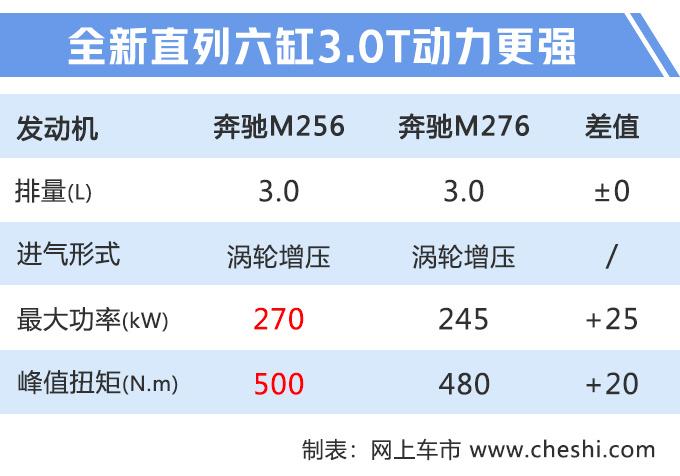 奔驰全新GLS实车曝光 四季度开卖/首推6座车型-图3
