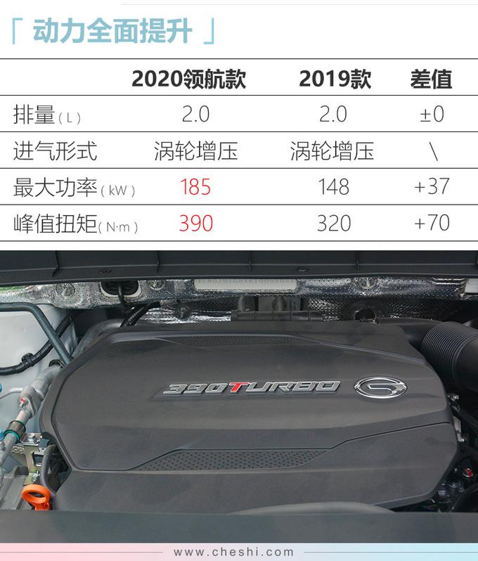 传祺新GM8配置曝光3天后上市 搭载2.0T+8AT-图3