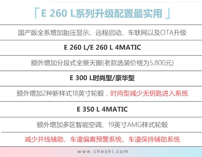 奔驰国产新款E级上市 入门增5项配置涨4千也划算-图1