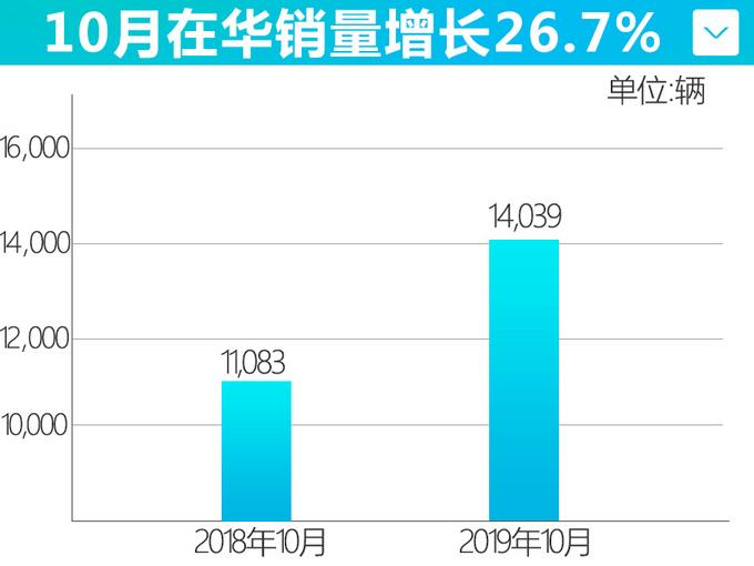 沃尔沃10月在华销量超凯迪拉克 同比增长26.7-图2