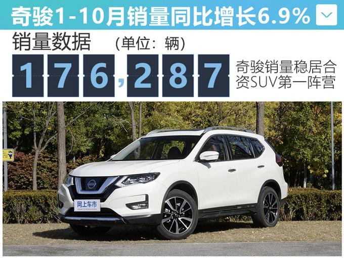 东风日产前10月销量超92万辆 天籁连续三月破万-图5
