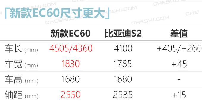 野马新款EC60预计年内发布 外观大改/尺寸增大-图6