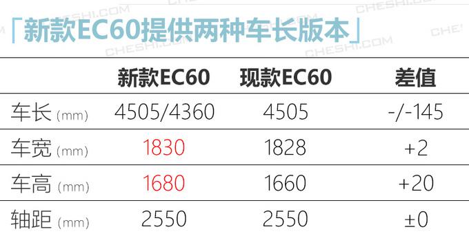 野马新款EC60预计年内发布 外观大改/尺寸增大-图4