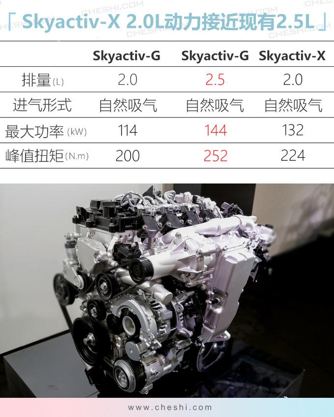 马自达全新国产SUV谍照图 比CX-3更大还配四驱-图1