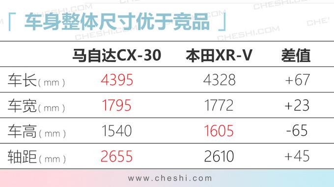 马自达全新国产SUV谍照 比CX-3更大/最快4月发布-图5
