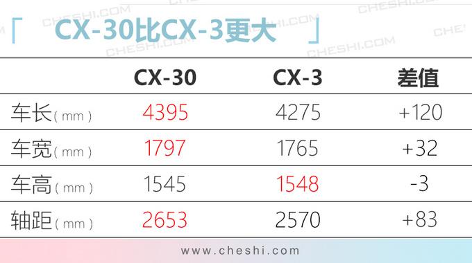 马自达全新跨界SUV CX-30即将国产 替代CX-3-图3