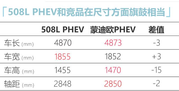 东风标致508L PHEV预计年内上市 搭1.8T插混系统-图6